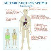 Μεταβολικό Σύνδρομο και Ρεφλεξολογία
